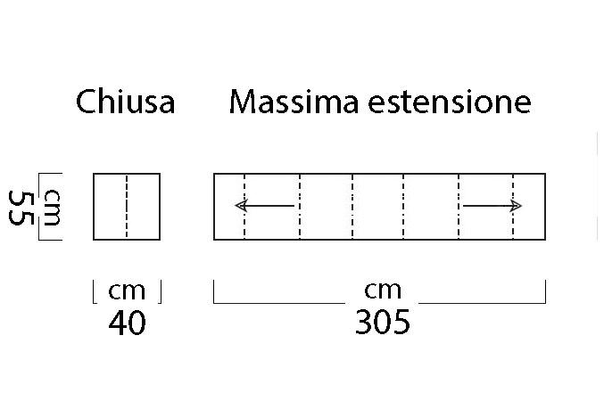 Dimensione panca walk